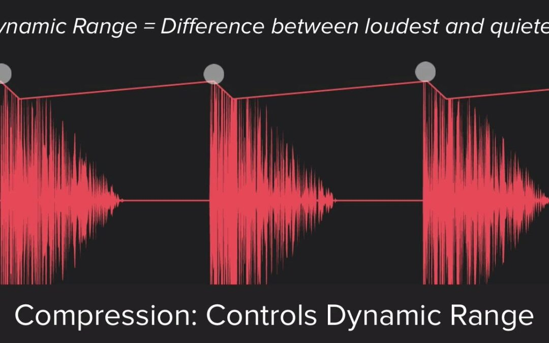 What is Audio Compression and Why Should I Care?